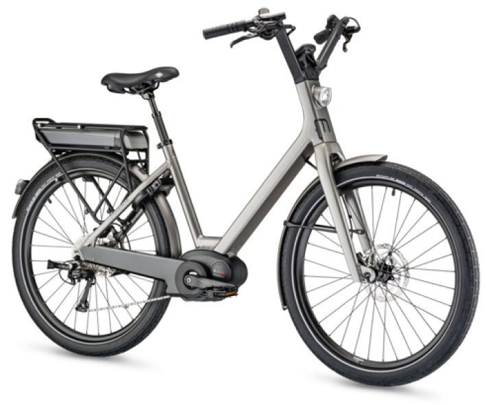 Image for eBike finance